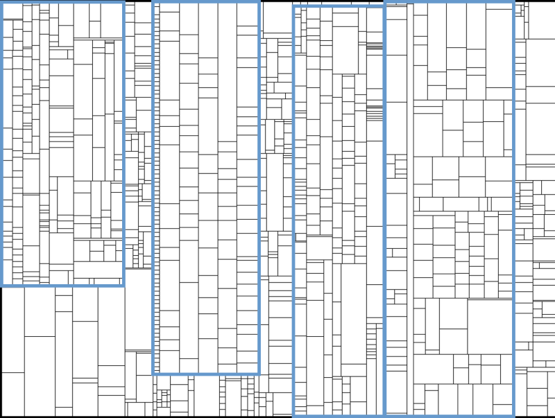 Treemap construction step 2: draw classes in components